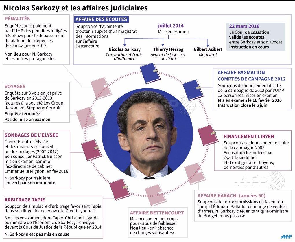 Sarkozy candidat casserole