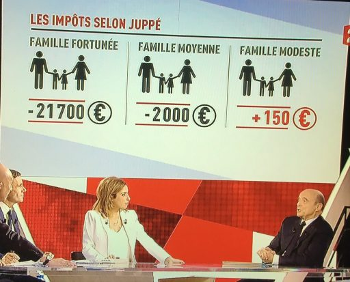 impots-juppe